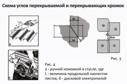 Правила монтажа крыши из шифера 05 Схема подрезки углов.jpg