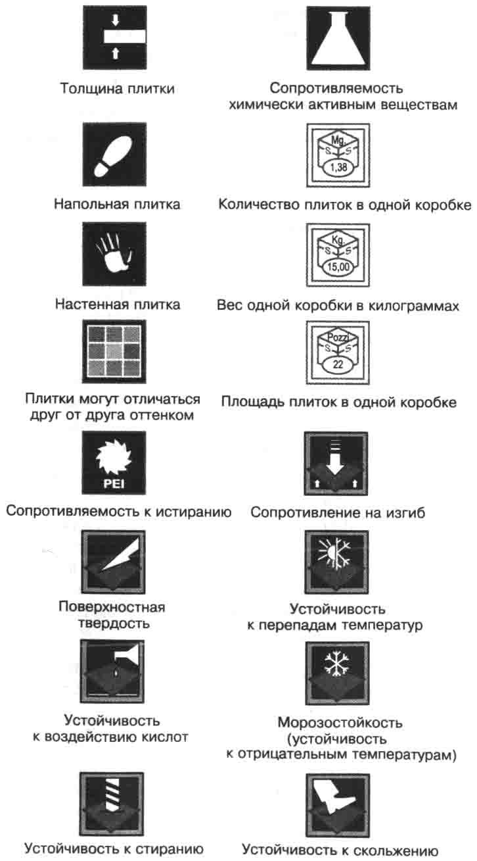 Основные свойства керамической плитки 02 Маркировка.jpg
